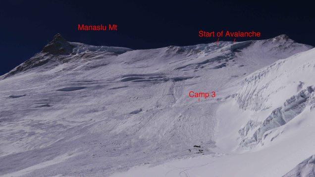 Situation am Unglücksort am Manaslu.